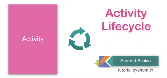 Android Activity Lifecycle with example in Kotlin