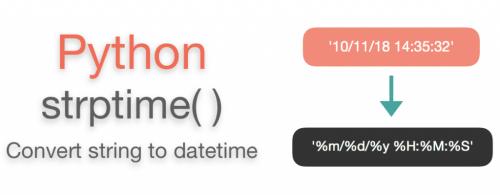 Python datetime strptime | Convert string to datetime