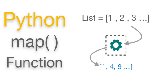 Python Map List Python map Function | Data Structure | Multiple argu | Example