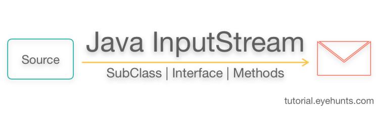 java InputStream Class, java.io Methods and exampels