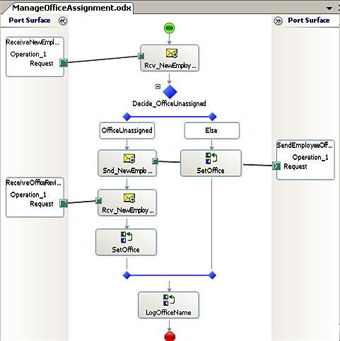 Building BizTalk Server 2009 Applications : Working with