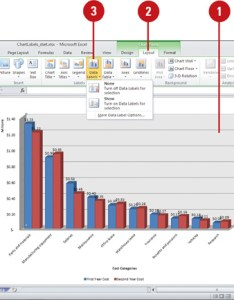 Change chart data labels also microsoft excel creating and modifying charts changing rh tutorial wmlcloud
