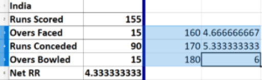 Multiple Operations result with column input cells
