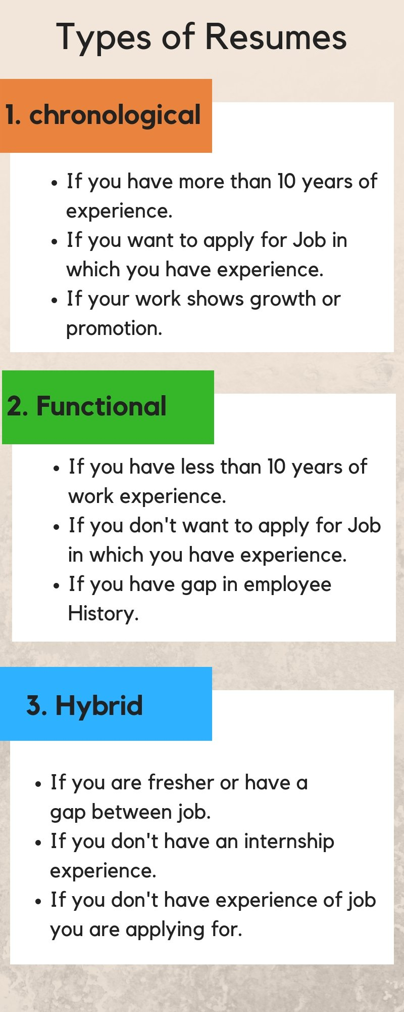 Resume Types Formats Resume Formats And Free Templates Tutorialbrain