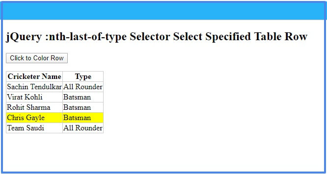 jQuery :nth-last-of-type Selector