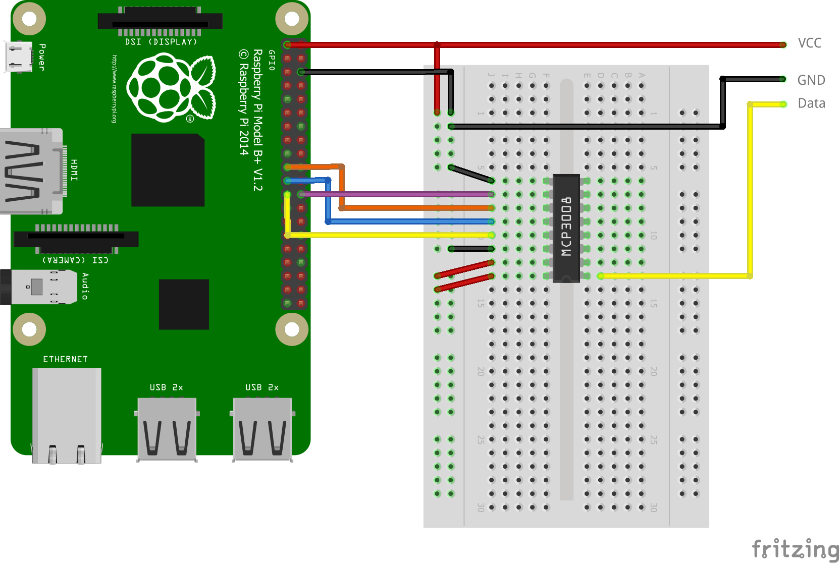 Anemometer Wiring Diagram Raspberry Pi Heartbeat Pulse Measuring