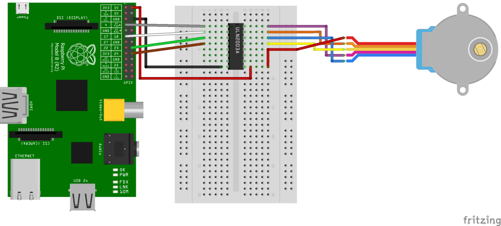 medium resolution of raspberry pi stepper motor control with l293d uln2003a raspberry pi 2 pinout on 3 phase motor starter circuit diagram of