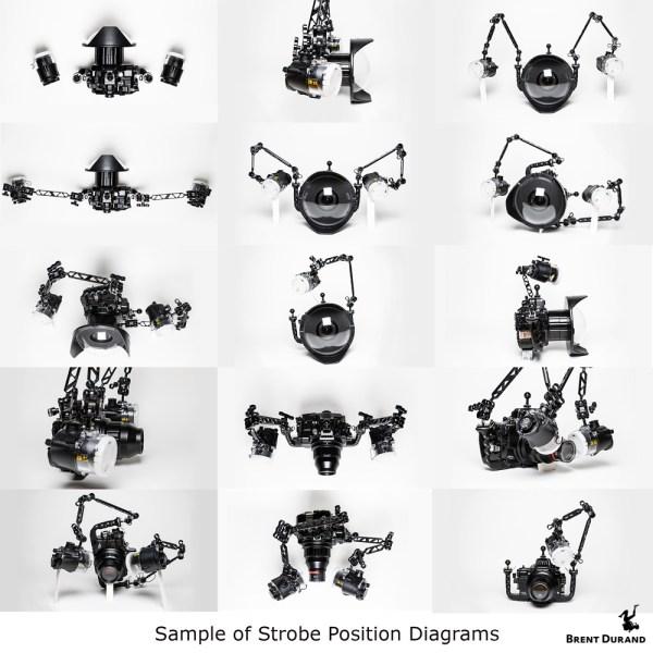 underwater-Strobe-Position-diagrams