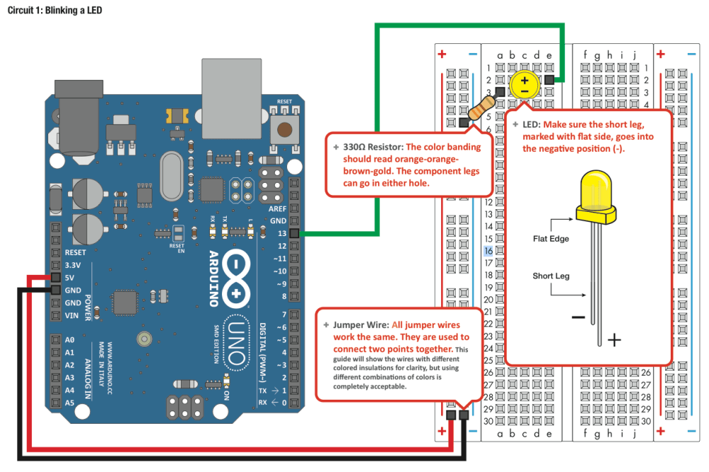 medium resolution of led
