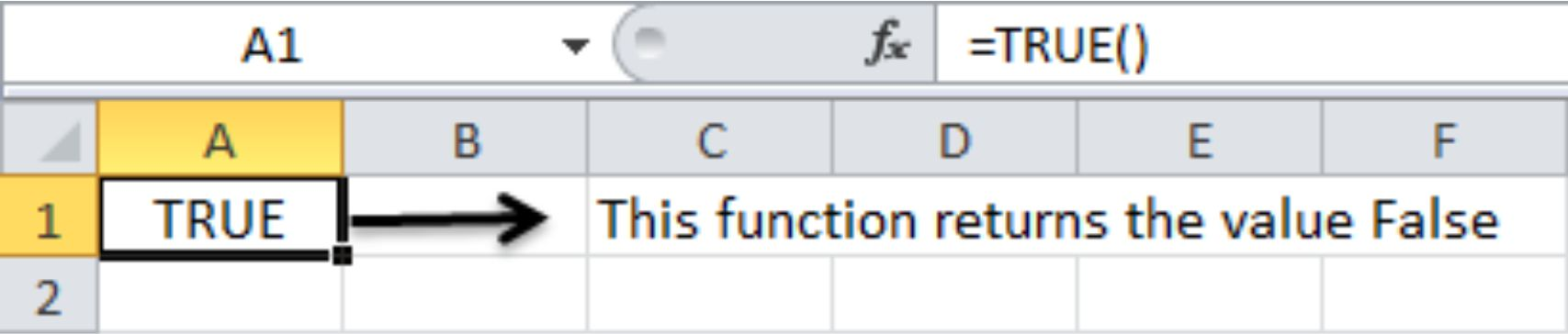 Logical Functions In Excel