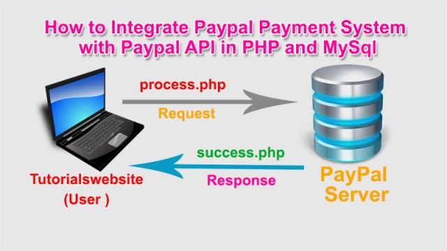 paypal-integration