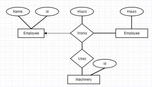 Tutorialwing database aggregation example 1