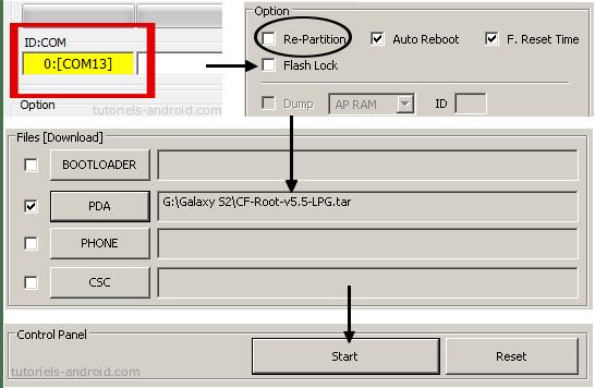 Flasher Cf-Root avec ODIN