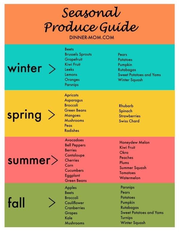 Seasonsl Produce Guide