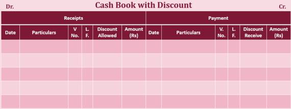 Cash book double column Example  - Double Column Cash Book | Explained with Example