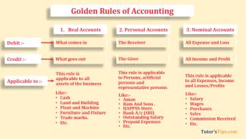Golden rules of Accounting feature image - Financial Accounting Tutorial