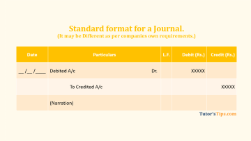 Journal Feature Image 2 - Financial Accounting Tutorial
