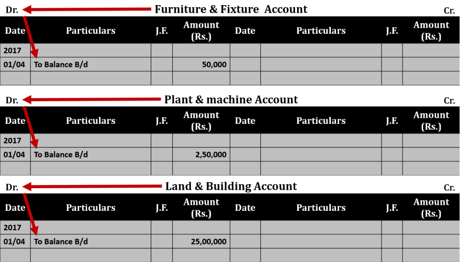 Opening entry Ledger Example 1