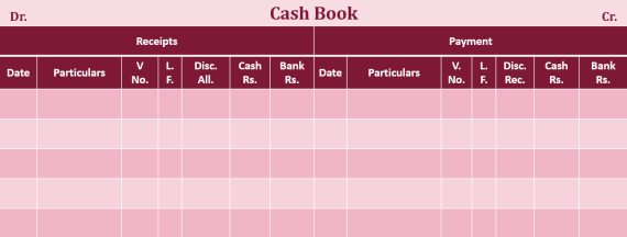 Triple column Cash book - Triple Column Cash Book | Explained with Example