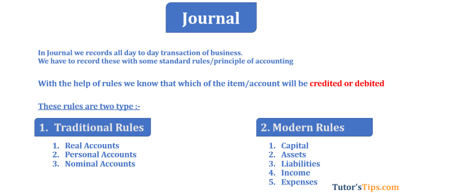 chart of rules of accounting  - Modern Approach of Accounting