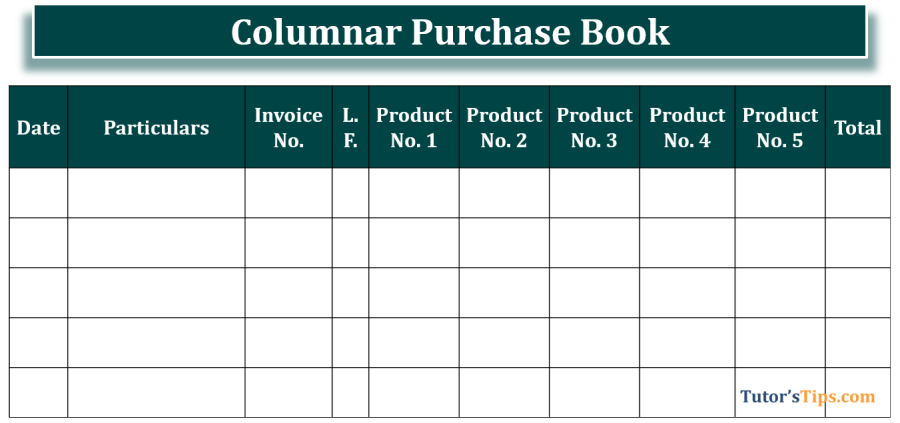 Columnar Purchase Book format
