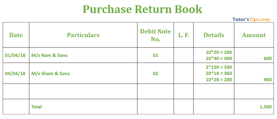 Purchase Return Book Example 1
