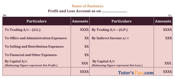Profit and Loss Account Format - Profit and Loss Account: Meaning, Format & Examples