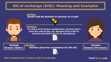 Bills of Exchange Meaning and explanation 1 - Financial Accounting Tutorial