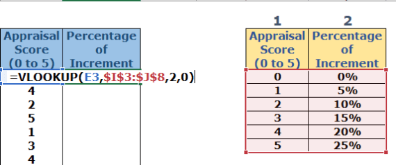 Example of VLOOKUP Formula Solution Step no. 6  - VLOOKUP in Excel - Explanation with example