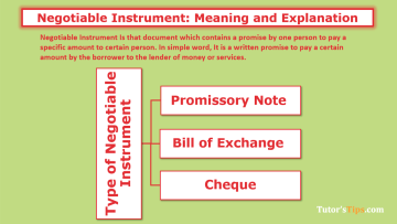 Negotiable Instrument Meaning Types and explanation 1 - Financial Accounting Tutorial