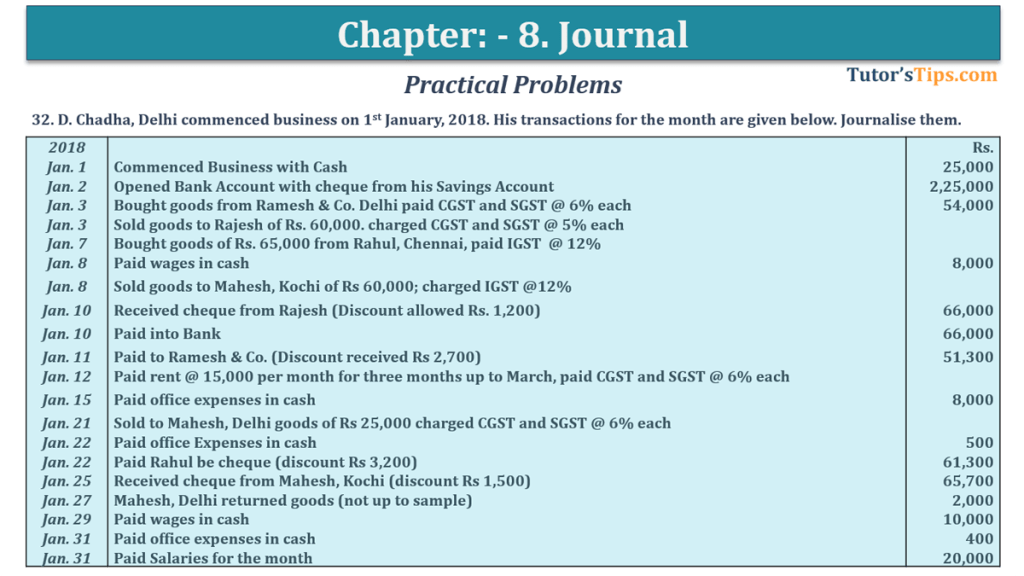 Question No. 32 - Chapter No.8 - T.S. Grewal +1 Book 2019