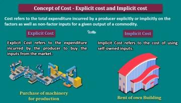 Concept of Cost Implicit and Explicit Cost min - Business Economics