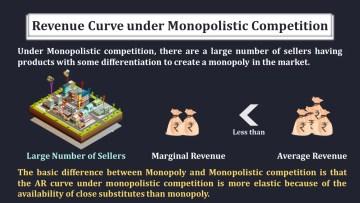 Revenue Curve under Monopolistic Market - Business Economics