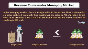 Revenue Curve under Monopoly Market 1 - Business Economics
