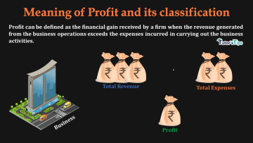 Meaning of Profit and its classification min - Business Economics
