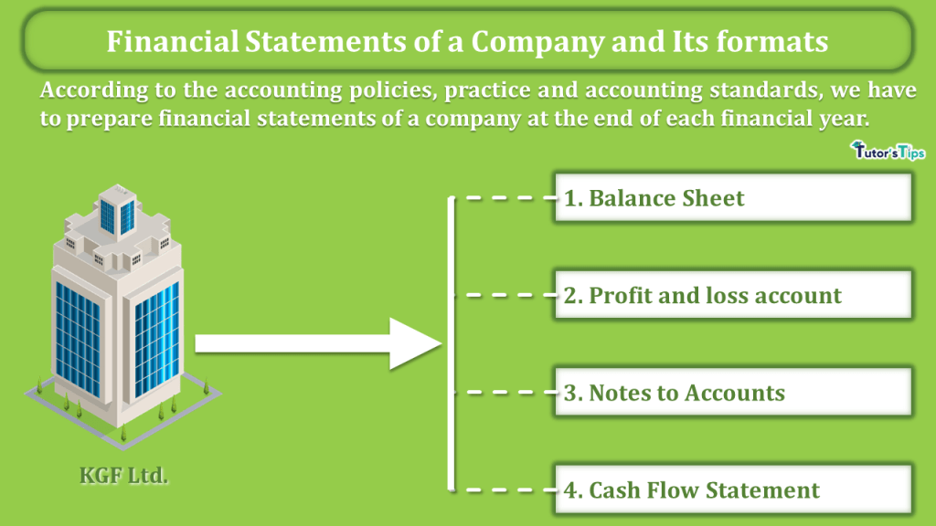 Financial Statements of a Company and Its formats-min