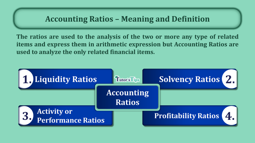 Accounting Ratios – Meaning and Definition min - Accounting Ratios - Meaning and Definition