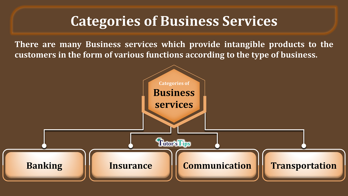 Categories of Business Services min - Business Studies