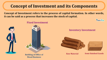 concept of Investment and its components min - Business Economics