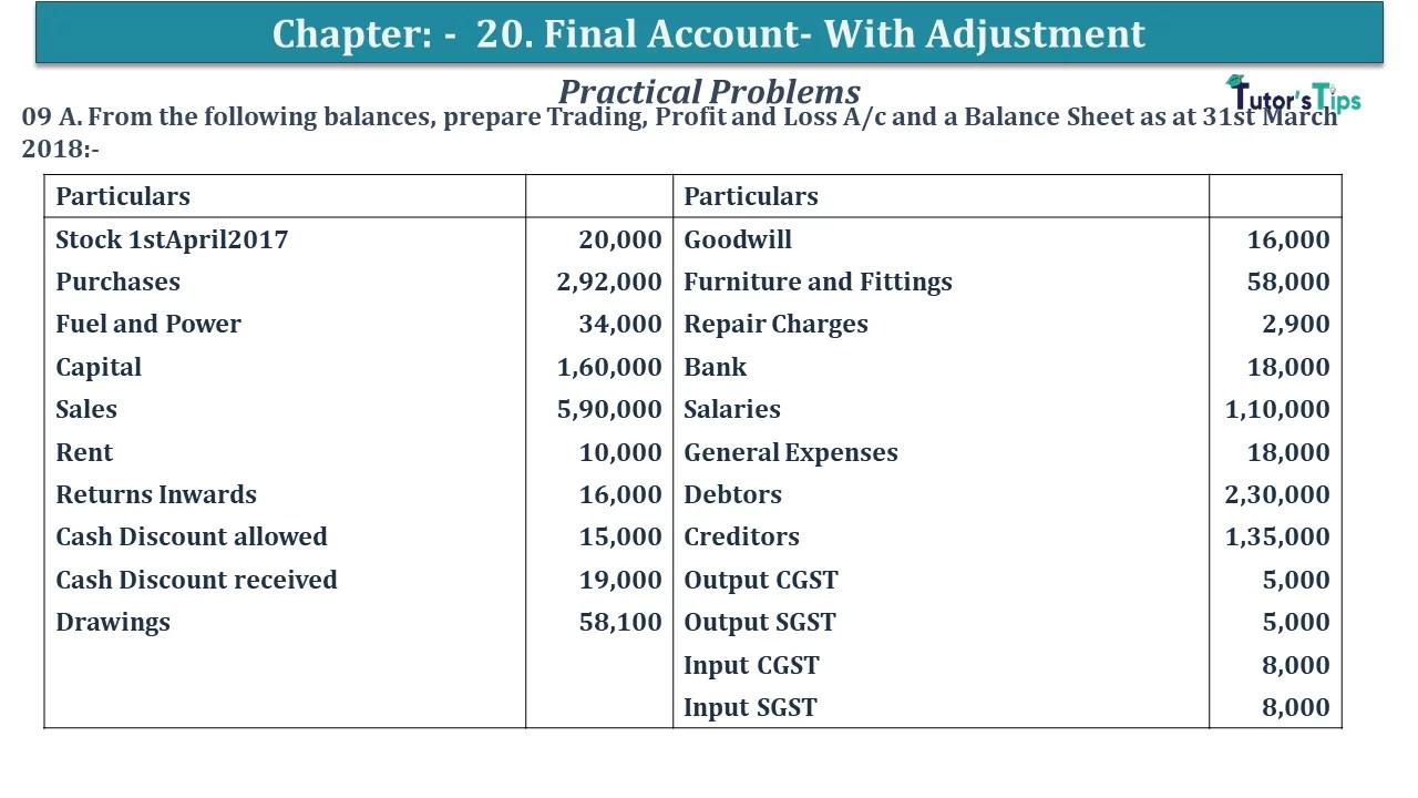 Q 09 A CH 20 D.K Goal 1 Book 2020 Solution min - Question No 09 A Chapter No 20 - D.K Goal 11 Class