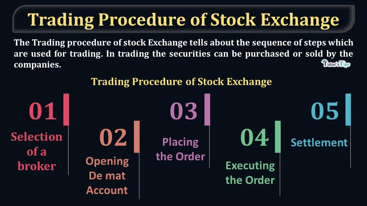 Trading Procedure of Stock Exchange min 1 - Business Studies