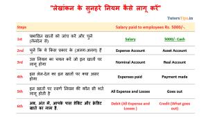 Nominal account in Hindi