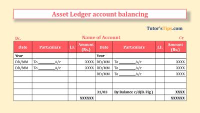 Assets Ledger account balancing - Feature Image