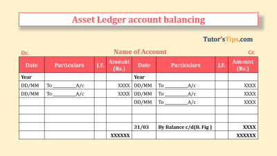 Assets Ledger account balancing - Feature Image