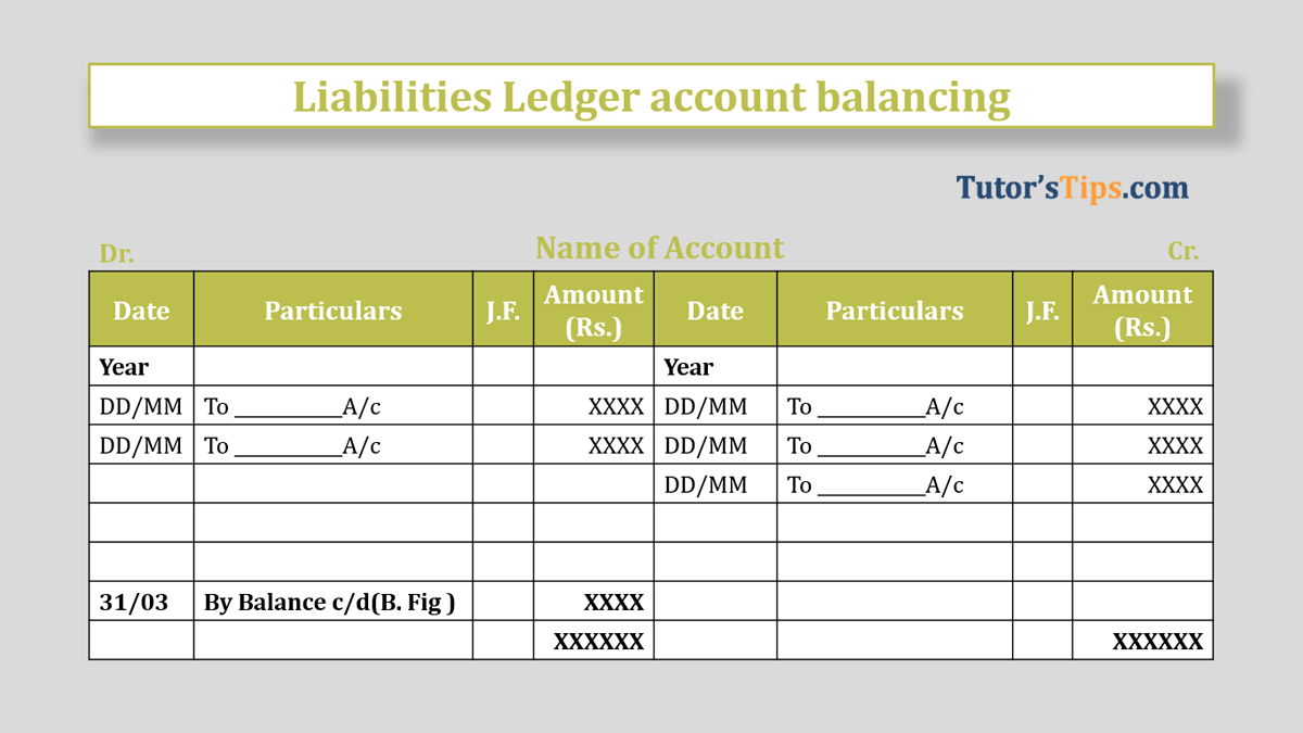 liabilities Ledger account balancing - Feature Image