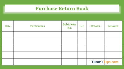Purchase Return Book Feature Images