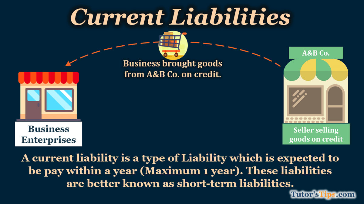 Meaning-of-Current-liabilities