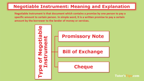 Negotiable Instrument - Meaning, Types and explanation