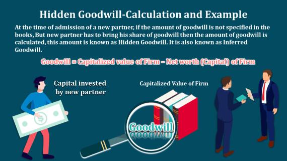 Hidden GoodwillCalculation and Example -min