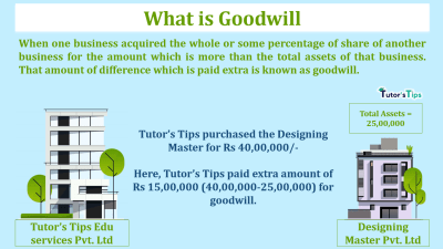 What is Goodwill-min